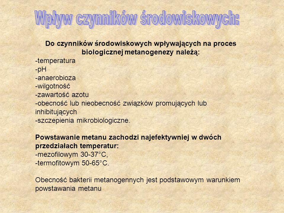 Do czynników środowiskowych wpływających na proces biologicznej metanogenezy należą: -temperatura -pH -anaerobioza -wilgotność -zawartość azotu -obecność lub nieobecność związków promujących lub inhibitujących -szczepienia mikrobiologiczne.