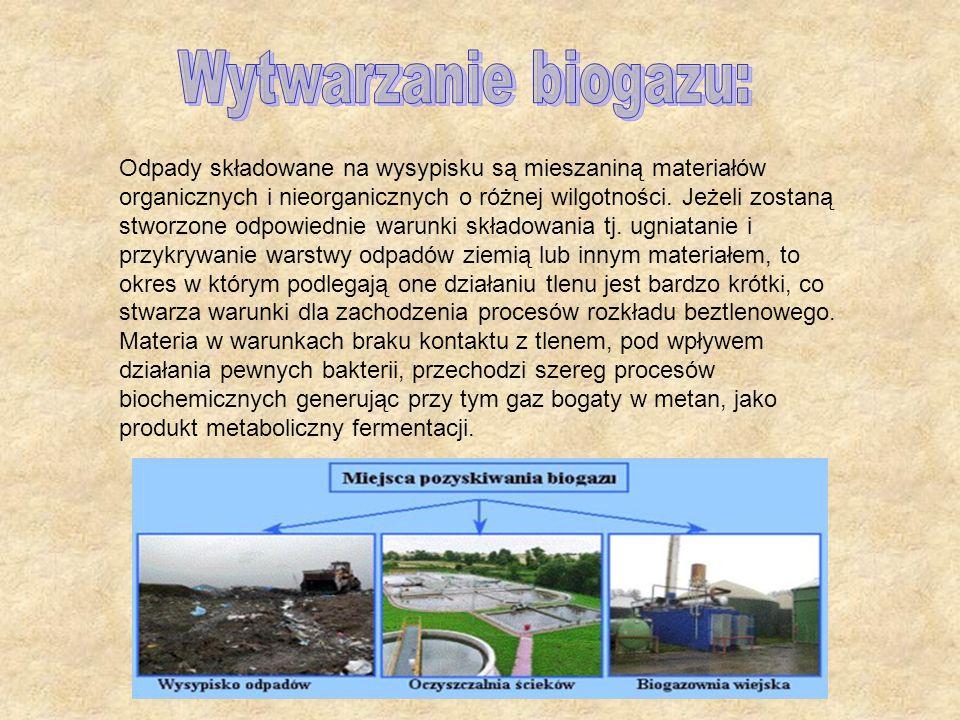 Na składowiskach odpadów biogaz wytwarza się samoczynnie, stąd nazwa gaz wysypiskowy.