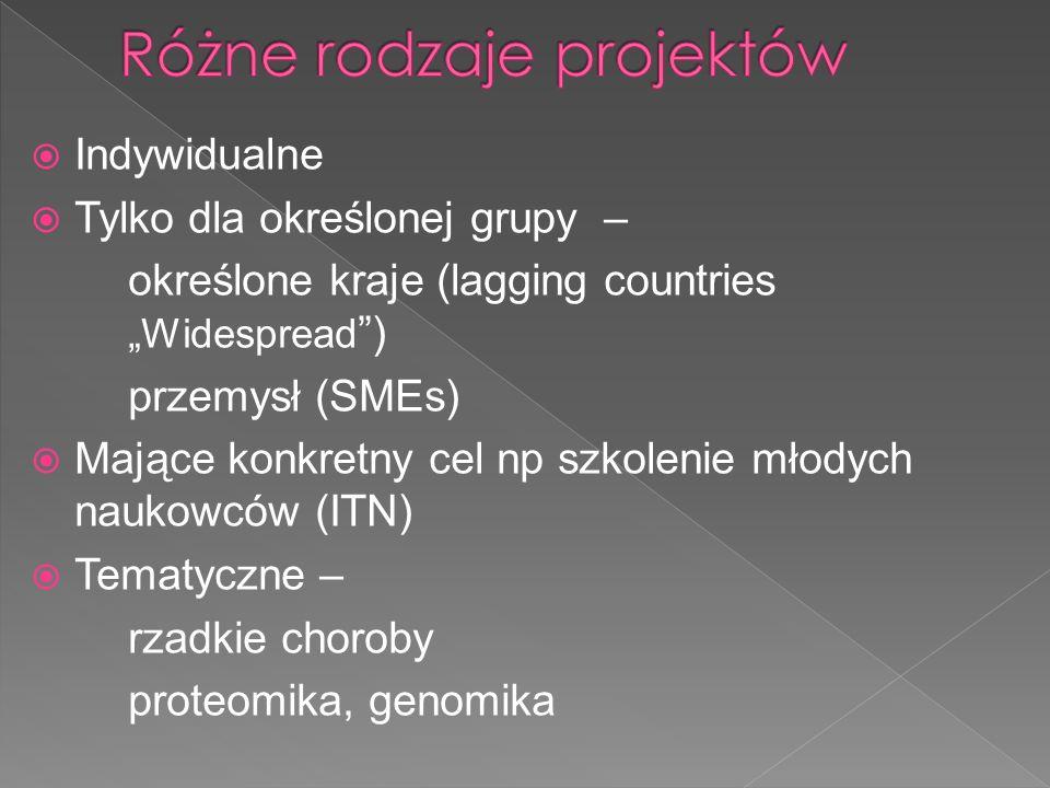 """ Indywidualne  Tylko dla określonej grupy – określone kraje (lagging countries """"Widespread ) przemysł (SMEs)  Mające konkretny cel np szkolenie młodych naukowców (ITN)  Tematyczne – rzadkie choroby proteomika, genomika"""