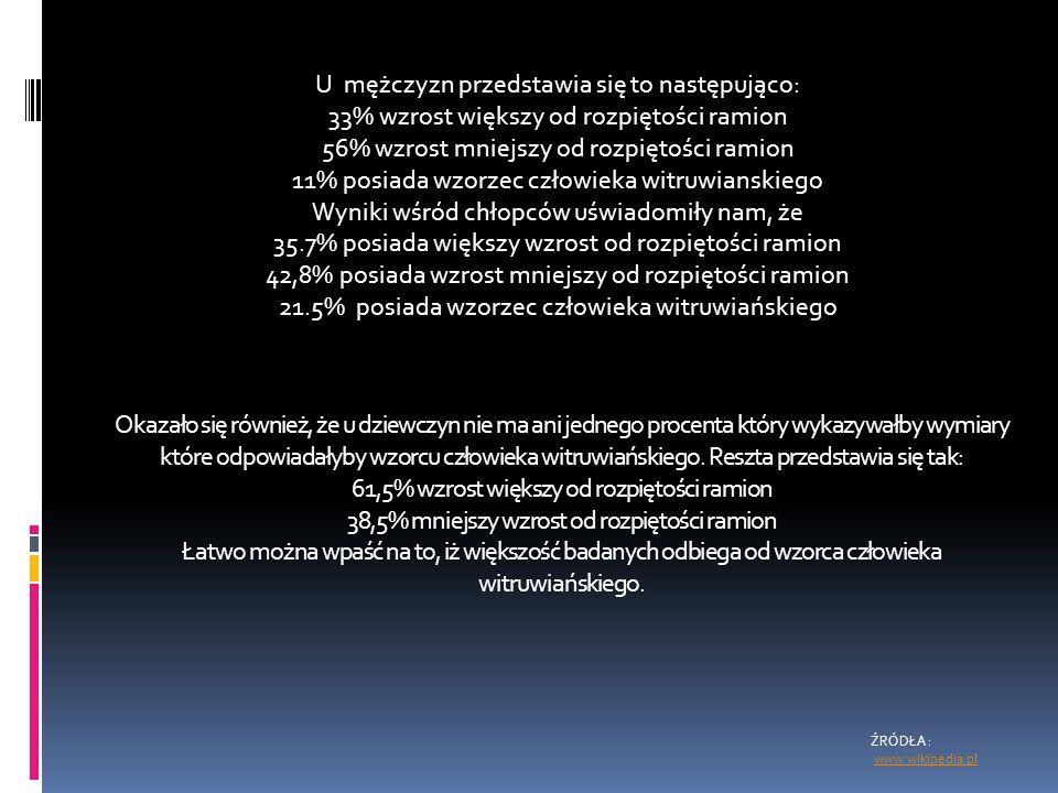 Okazało się również, że u dziewczyn nie ma ani jednego procenta który wykazywałby wymiary które odpowiadałyby wzorcu człowieka witruwiańskiego.