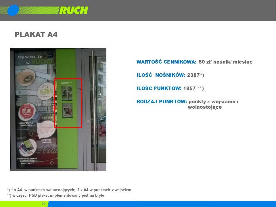 24 PLAKAT A4 *) 1 x A4 w punktach wolnostojących; 2 x A4 w punktach z wejściem **) w części PSD plakat implementowany jest na bryle WARTOŚĆ CENNIKOWA: