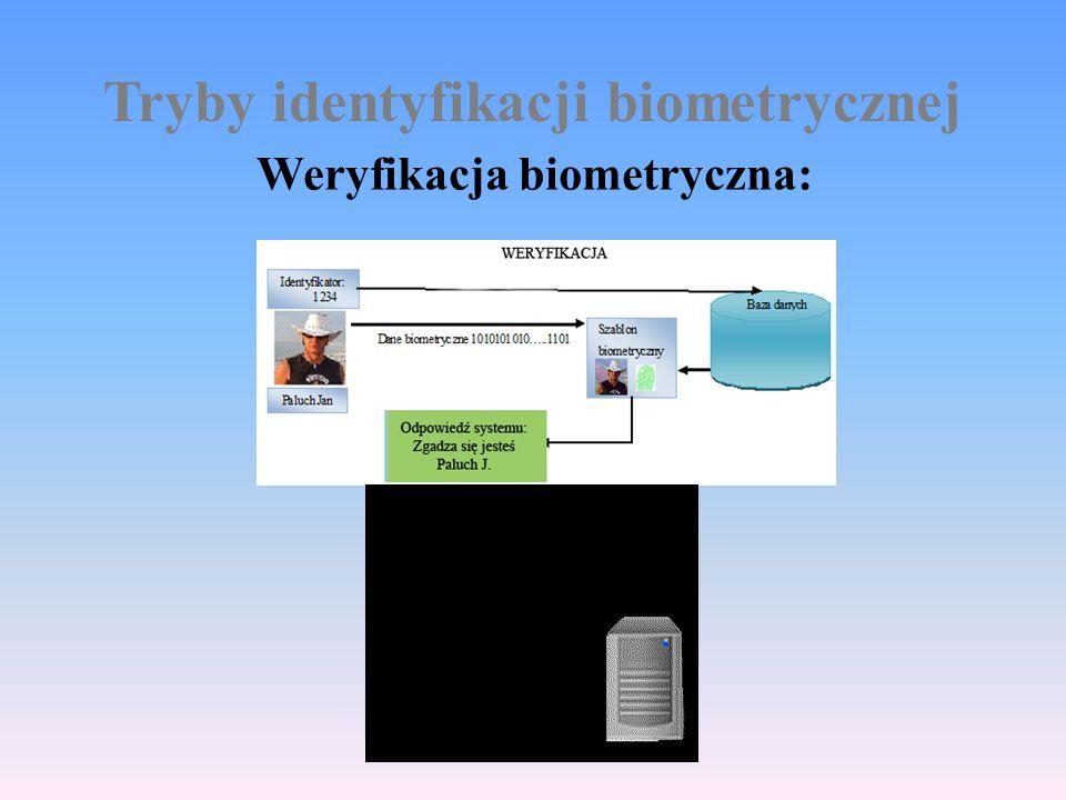 Tryby identyfikacji biometrycznej Weryfikacja biometryczna: