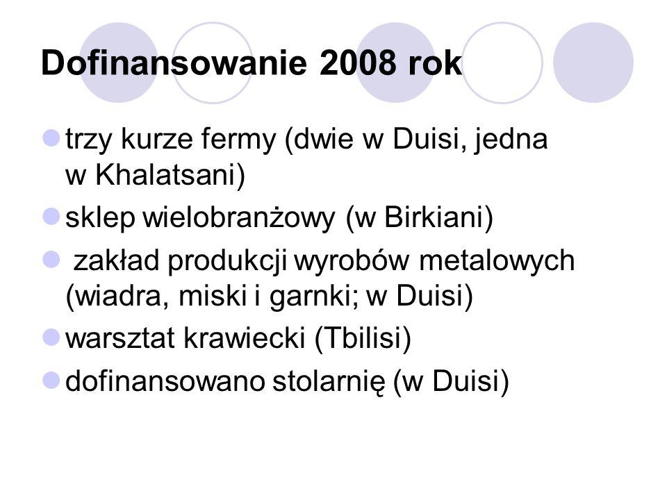 Dofinansowanie 2008 rok trzy kurze fermy (dwie w Duisi, jedna w Khalatsani) sklep wielobranżowy (w Birkiani) zakład produkcji wyrobów metalowych (wiad