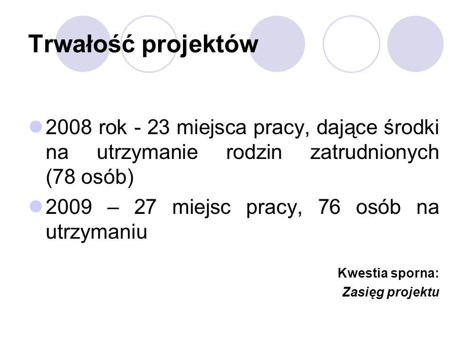 Trwałość projektów 2008 rok - 23 miejsca pracy, dające środki na utrzymanie rodzin zatrudnionych (78 osób) 2009 – 27 miejsc pracy, 76 osób na utrzyman