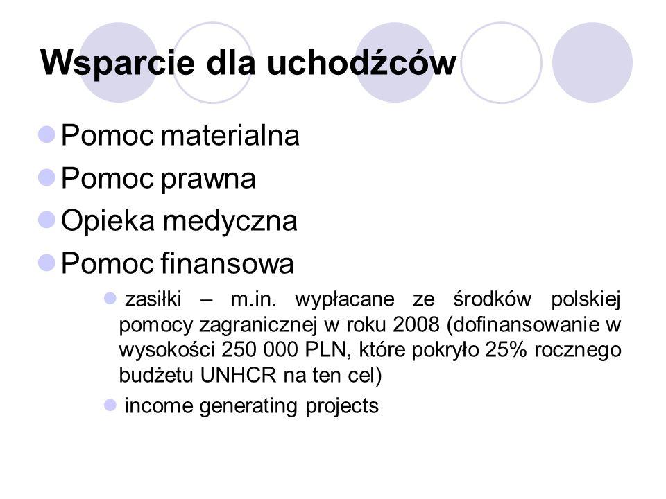 Wsparcie dla uchodźców Pomoc materialna Pomoc prawna Opieka medyczna Pomoc finansowa zasiłki – m.in. wypłacane ze środków polskiej pomocy zagranicznej