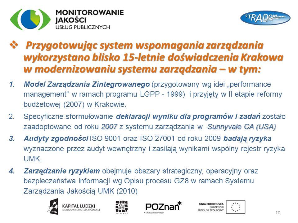 """ Przygotowując system wspomagania zarządzania wykorzystano blisko 15-letnie doświadczenia Krakowa w modernizowaniu systemu zarządzania – w tym: 1.Model Zarządzania Zintegrowanego (przygotowany wg idei """"performance management w ramach programu LGPP - 1999) i przyjęty w II etapie reformy budżetowej (2007) w Krakowie."""