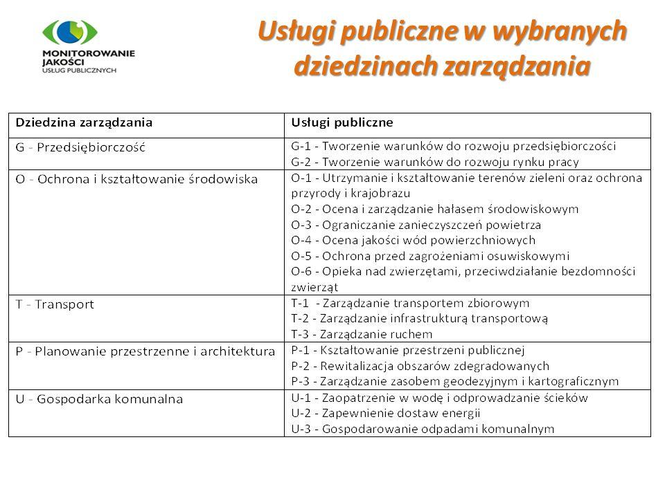 Usługi publiczne w wybranych dziedzinach zarządzania