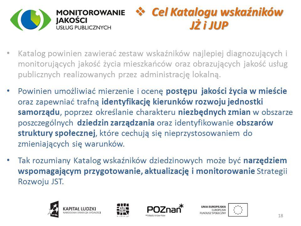 Katalog powinien zawierać zestaw wskaźników najlepiej diagnozujących i monitorujących jakość życia mieszkańców oraz obrazujących jakość usług publicznych realizowanych przez administrację lokalną.