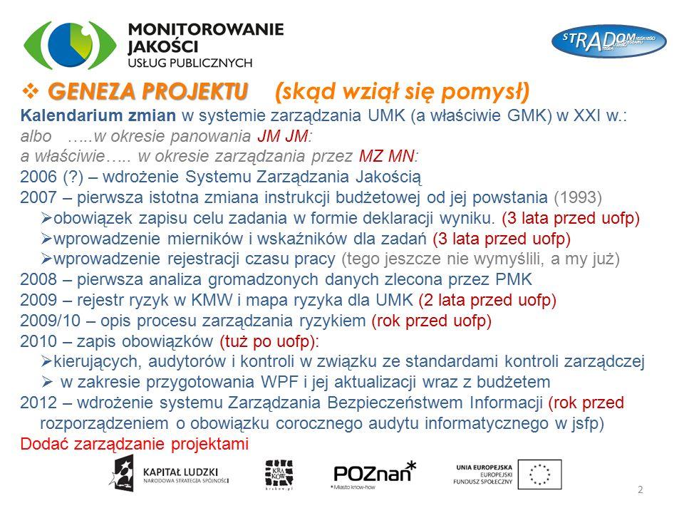 """""""Monitorowanie jakości usług publicznych (MJUP) Model monitorowania oparty jest na następującym schemacie logicznym zarządzania zintegrowanego : 23 Schemat logiczny zarządzania: dziedziny -> programy –> zadania –> ewidencje Dziedziny zarządzania - usługi publiczne Wskaźniki kontekstowe (diagnoza) Wskaźniki strategiczne (rezultaty) Programy strategiczne Zadania budżetowe, działania / etapy System finansowo - księgowy Hurtownia Danych Raporty i analizy Schemat logiczny raportowania:"""