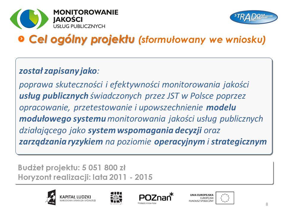 został zapisany jako: poprawa skuteczności i efektywności monitorowania jakości usług publicznych świadczonych przez JST w Polsce poprzez opracowanie, przetestowanie i upowszechnienie modelu modułowego systemu monitorowania jakości usług publicznych działającego jako system wspomagania decyzji oraz zarządzania ryzykiem na poziomie operacyjnym i strategicznym został zapisany jako: poprawa skuteczności i efektywności monitorowania jakości usług publicznych świadczonych przez JST w Polsce poprzez opracowanie, przetestowanie i upowszechnienie modelu modułowego systemu monitorowania jakości usług publicznych działającego jako system wspomagania decyzji oraz zarządzania ryzykiem na poziomie operacyjnym i strategicznym Cel ogólny projektu Cel ogólny projektu (sformułowany we wniosku) Budżet projektu: 5 051 800 zł Horyzont realizacji: lata 2011 - 2015 Budżet projektu: 5 051 800 zł Horyzont realizacji: lata 2011 - 2015 8 STRADTEGIA OM UŻEGO OBSZARUIEJSKIEGO