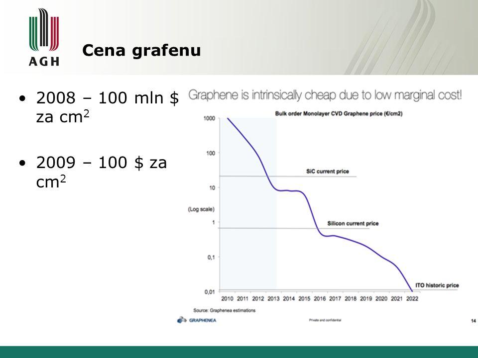 Cena grafenu 2008 – 100 mln $ za cm 2 2009 – 100 $ za cm 2