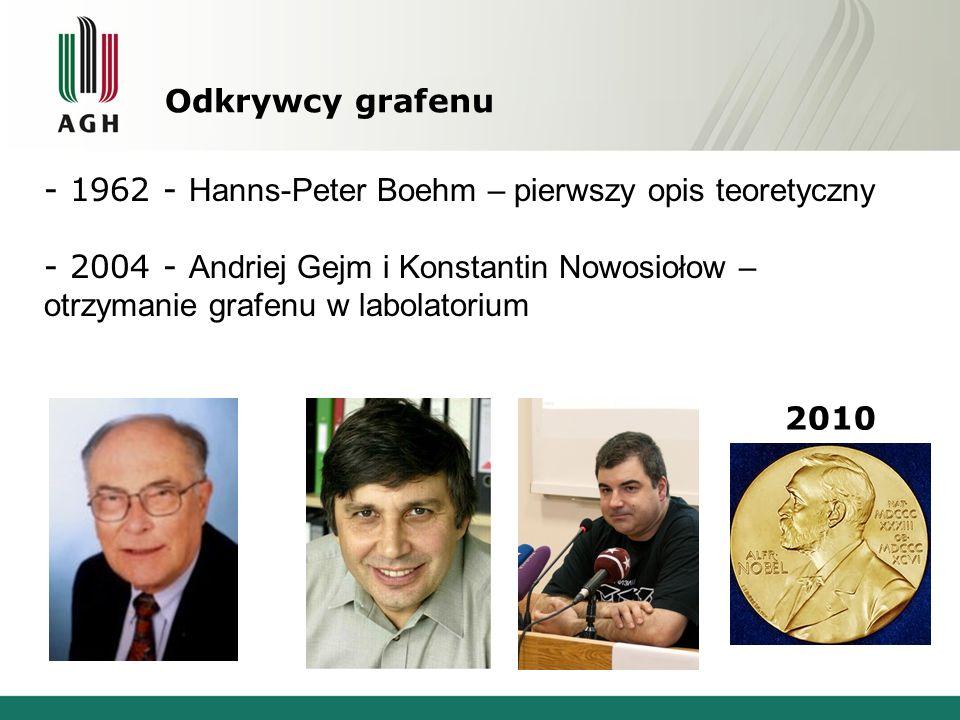 Odkrywcy grafenu - 1962 - Hanns-Peter Boehm – pierwszy opis teoretyczny - 2004 - Andriej Gejm i Konstantin Nowosiołow – otrzymanie grafenu w labolator