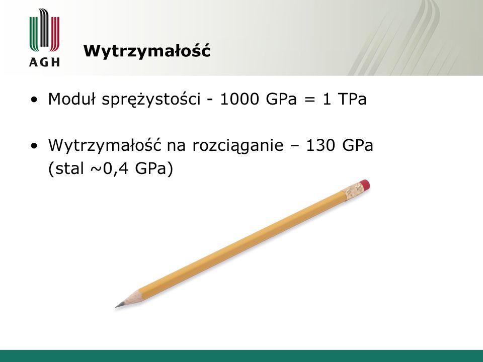 Wytrzymałość Moduł sprężystości - 1000 GPa = 1 TPa Wytrzymałość na rozciąganie – 130 GPa (stal ~0,4 GPa)
