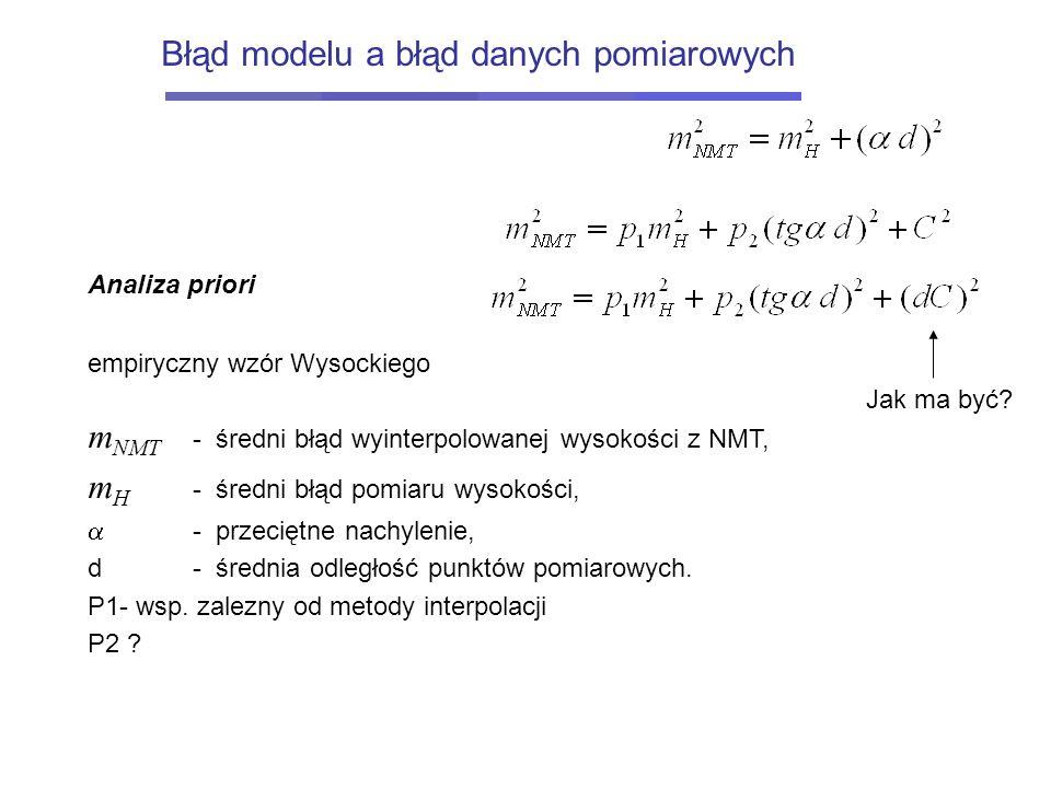 Błąd modelu a błąd danych pomiarowych Analiza priori empiryczny wzór Wysockiego m NMT - średni błąd wyinterpolowanej wysokości z NMT, m H - średni błąd pomiaru wysokości,  - przeciętne nachylenie, d- średnia odległość punktów pomiarowych.