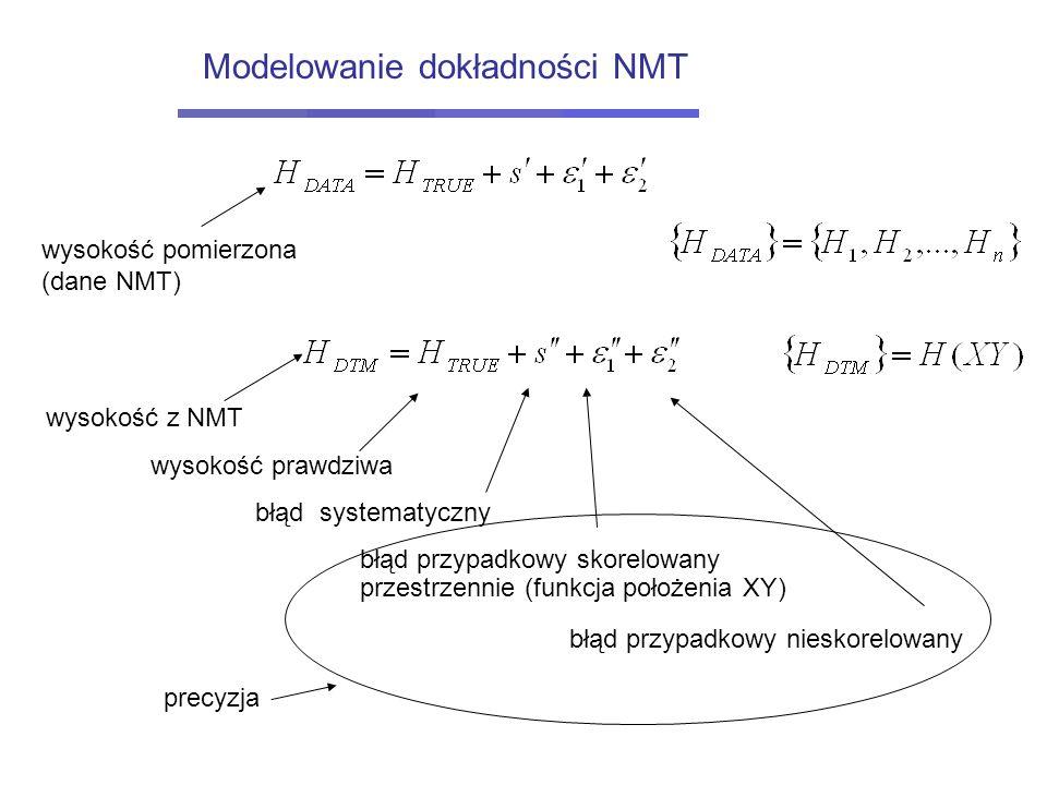 wysokość z NMT wysokość prawdziwa błąd systematyczny błąd przypadkowy skorelowany przestrzennie (funkcja położenia XY) błąd przypadkowy nieskorelowany Modelowanie dokładności NMT wysokość pomierzona (dane NMT) precyzja