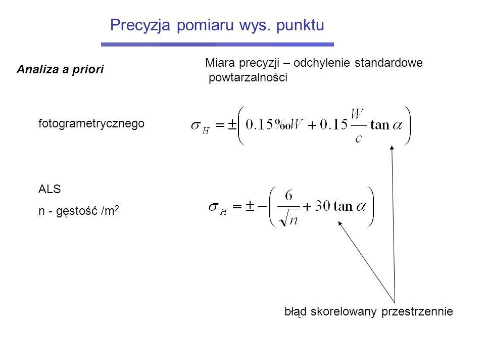 Precyzja pomiaru wys. punktu fotogrametrycznego ALS n - gęstość /m 2 błąd skorelowany przestrzennie Miara precyzji – odchylenie standardowe powtarzaln
