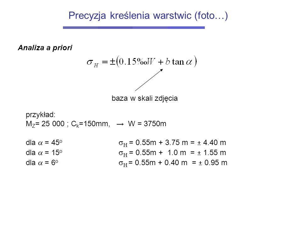 Precyzja kreślenia warstwic (foto…) baza w skali zdjęcia przykład: M Z = 25 000 ; C k =150mm, → W = 3750m dla  = 45 o σ H = 0.55m + 3.75 m =  4.40 m