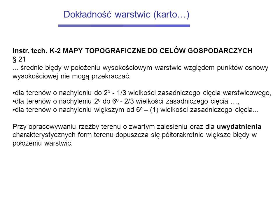 Dokładność warstwic (karto…) Instr. tech. K-2 MAPY TOPOGRAFICZNE DO CELÓW GOSPODARCZYCH § 21... średnie błędy w położeniu wysokościowym warstwic wzglę