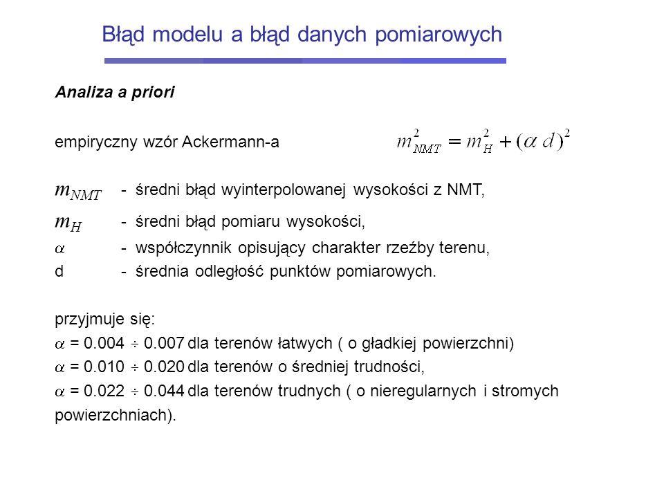 Błąd modelu a błąd danych pomiarowych Analiza a priori empiryczny wzór Ackermann-a m NMT - średni błąd wyinterpolowanej wysokości z NMT, m H - średni błąd pomiaru wysokości,  - współczynnik opisujący charakter rzeźby terenu, d- średnia odległość punktów pomiarowych.