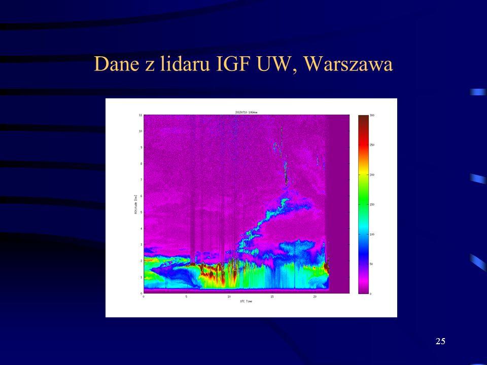 Dane z lidaru IGF UW, Warszawa 25