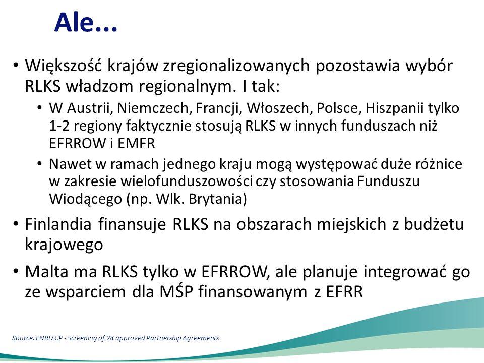 Ale... Większość krajów zregionalizowanych pozostawia wybór RLKS władzom regionalnym. I tak: W Austrii, Niemczech, Francji, Włoszech, Polsce, Hiszpani