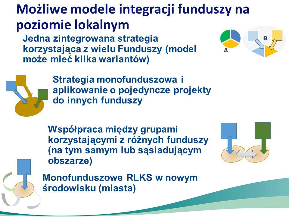 Możliwe modele integracji funduszy na poziomie lokalnym Jedna zintegrowana strategia korzystająca z wielu Funduszy (model może mieć kilka wariantów) S