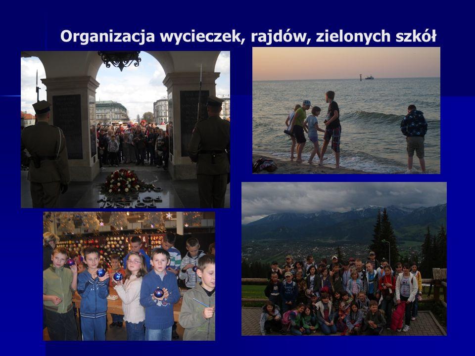 Średnie wyniki sprawdzianów PSP w Starej Słupi w latach 2007-2012 (wyniki szkoły, gminy i powiatu kieleckiego)