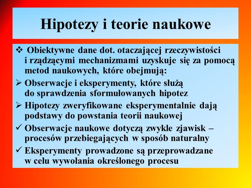 Hipotezy i teorie naukowe  Obiektywne dane dot.