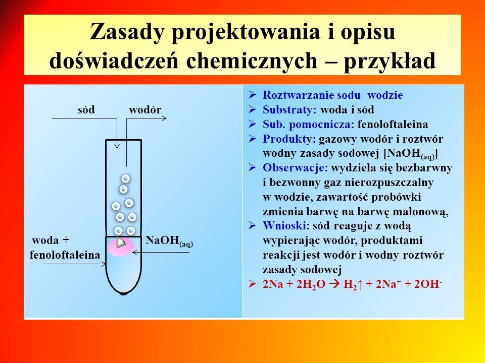Zasady projektowania i opisu doświadczeń chemicznych – przykład sód wodór woda + NaOH (aq) fenoloftaleina  Roztwarzanie sodu wodzie  Substraty: woda i sód  Sub.