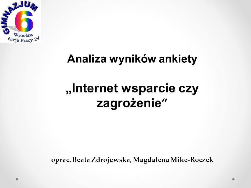 """Analiza wyników ankiety """"Internet wsparcie czy zagrożenie """" oprac. Beata Zdrojewska, Magdalena Mike-Roczek"""