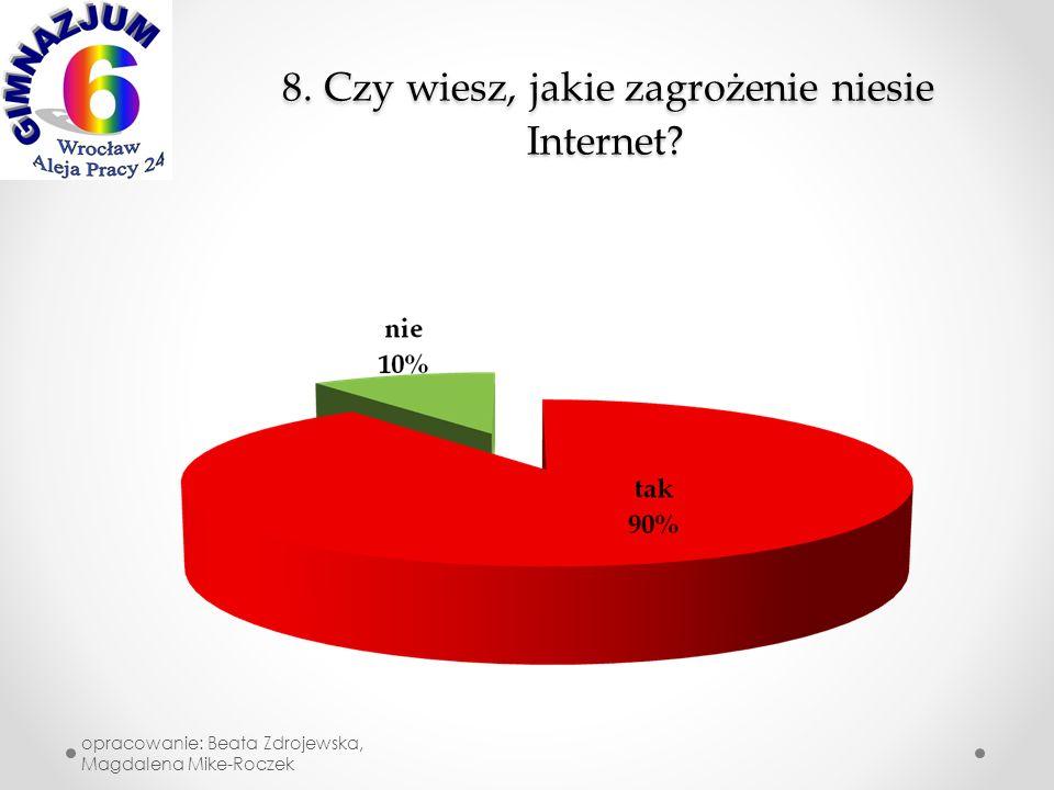 8. Czy wiesz, jakie zagrożenie niesie Internet. 8.