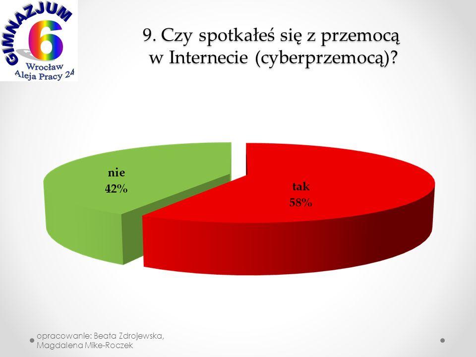 9. Czy spotkałeś się z przemocą w Internecie (cyberprzemocą)? opracowanie: Beata Zdrojewska, Magdalena Mike-Roczek