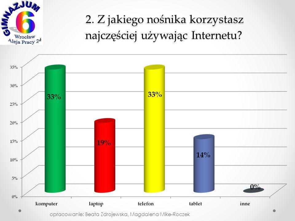 2. Z jakiego nośnika korzystasz najczęściej używając Internetu.