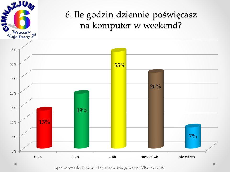 6. Ile godzin dziennie poświęcasz na komputer w weekend? opracowanie: Beata Zdrojewska, Magdalena Mike-Roczek