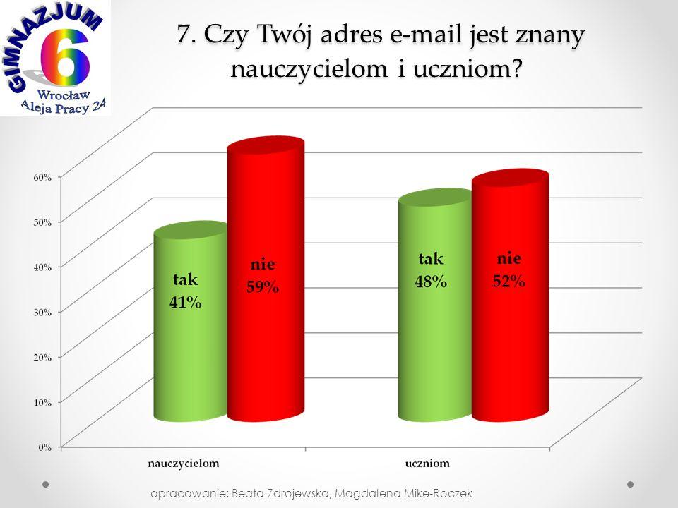 7. Czy Twój adres e-mail jest znany nauczycielom i uczniom? 7. Czy Twój adres e-mail jest znany nauczycielom i uczniom? opracowanie: Beata Zdrojewska,