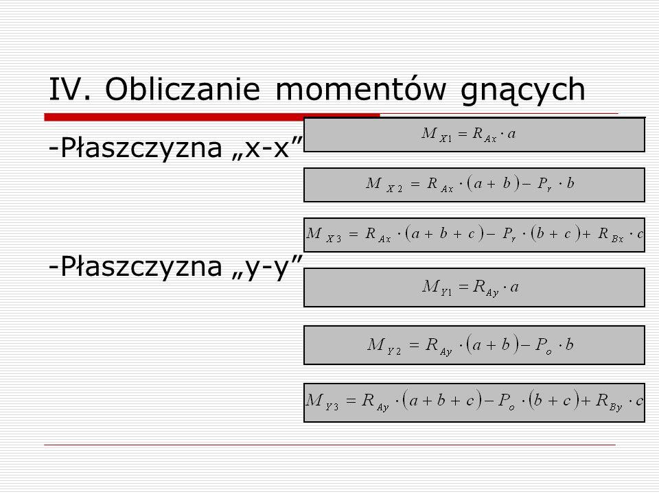 """IV. Obliczanie momentów gnących -Płaszczyzna """"x-x"""" -Płaszczyzna """"y-y"""""""