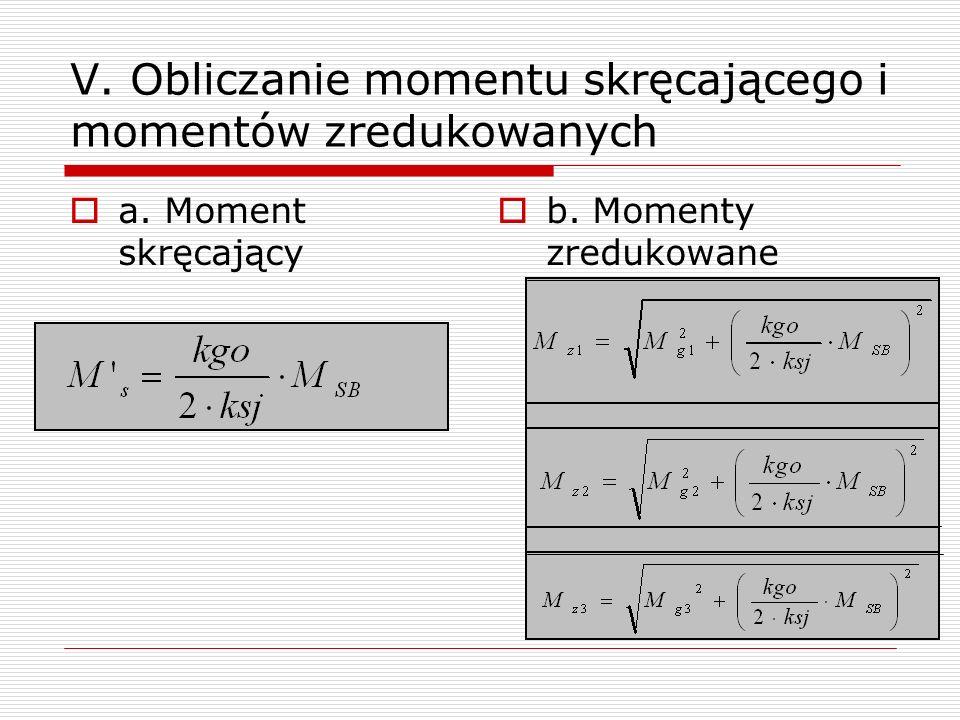 V. Obliczanie momentu skręcającego i momentów zredukowanych  b. Momenty zredukowane  a. Moment skręcający