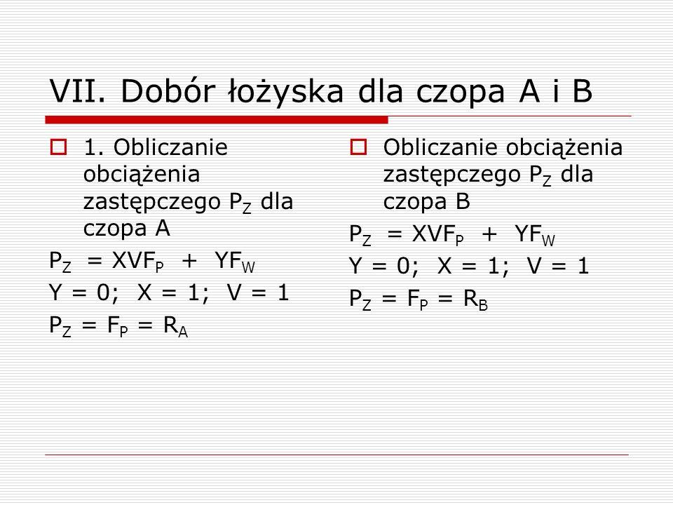 VII. Dobór łożyska dla czopa A i B  1. Obliczanie obciążenia zastępczego P Z dla czopa A P Z = XVF P + YF W Y = 0; X = 1; V = 1 P Z = F P = R A  Obl