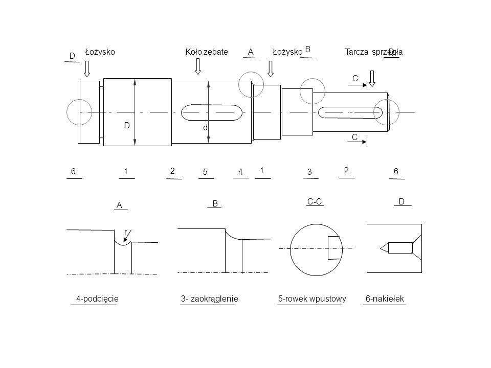 661 1 2 2 354 D A B D ŁożyskoKoło zębateŁożyskoTarcza sprzęgła C D d r A B C-CD C 4-podcięcie3- zaokrąglenie5-rowek wpustowy6-nakiełek