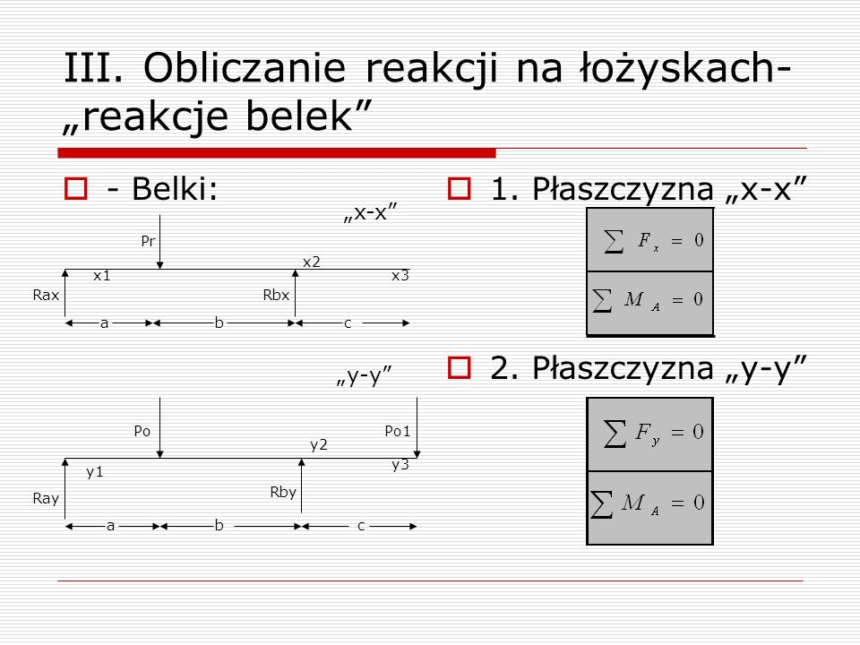 """III. Obliczanie reakcji na łożyskach- """"reakcje belek""""  - Belki:  1. Płaszczyzna """"x-x""""  2. Płaszczyzna """"y-y"""" abc Pr RbxRax x1 x2 x3 """"x-x"""" PoPo1 Ray"""