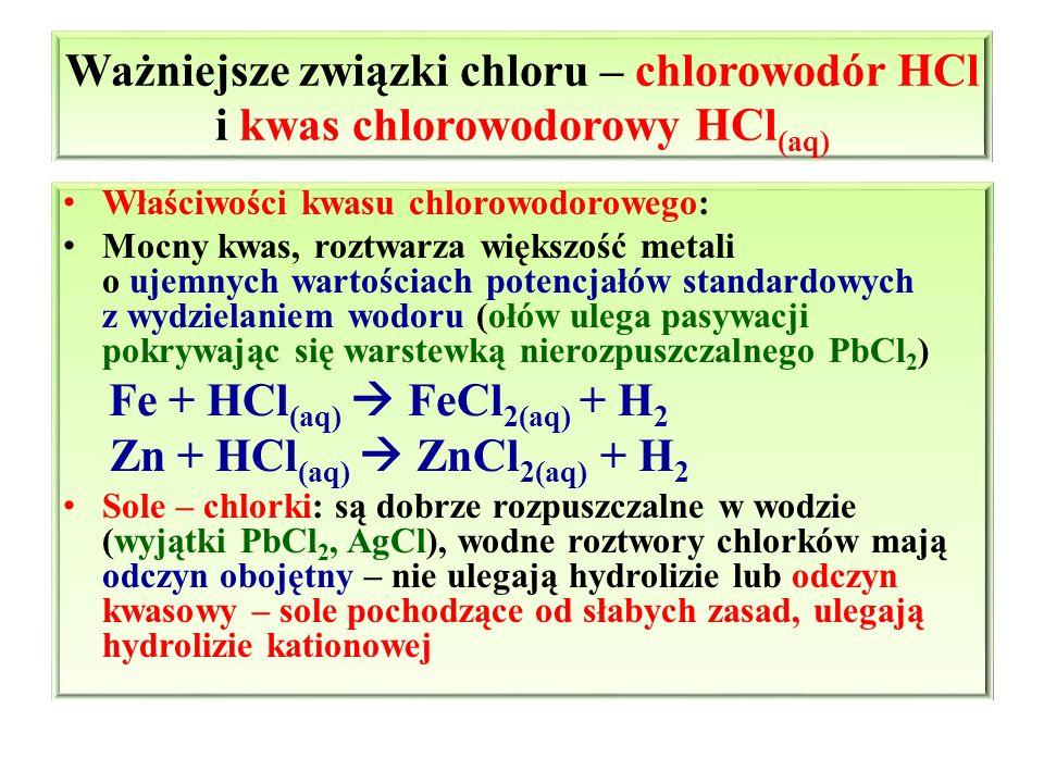 Ważniejsze związki chloru – chlorowodór HCl i kwas chlorowodorowy HCl (aq) Właściwości kwasu chlorowodorowego: Mocny kwas, roztwarza większość metali