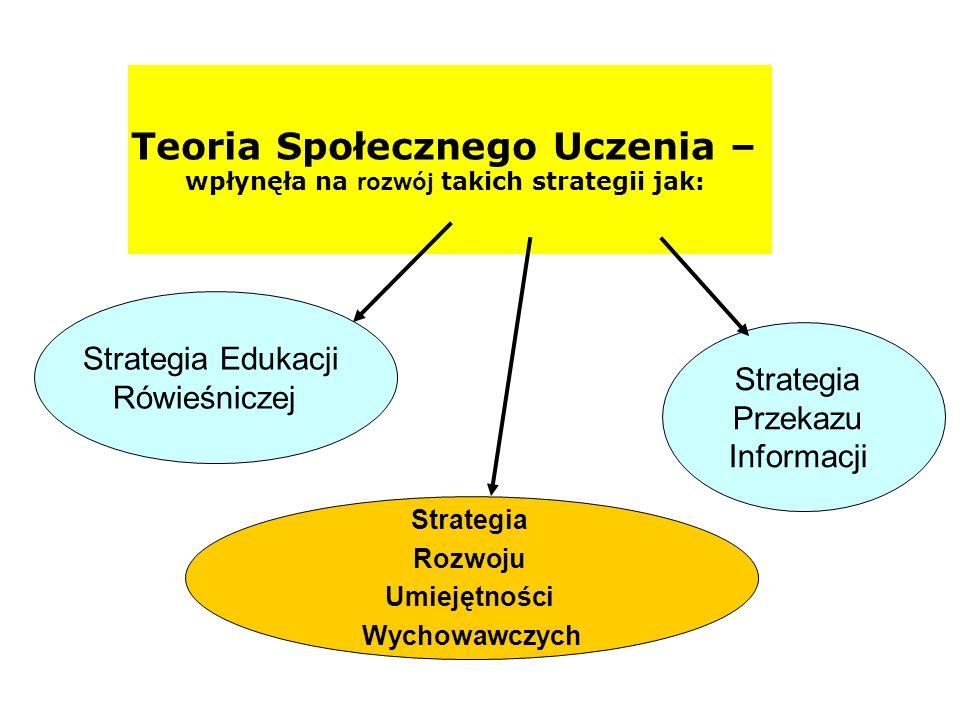 Teoria Społecznego Uczenia – wpłynęła na rozwój takich strategii jak: Strategia Edukacji Rówieśniczej Strategia Przekazu Informacji Strategia Rozwoju Umiejętności Wychowawczych