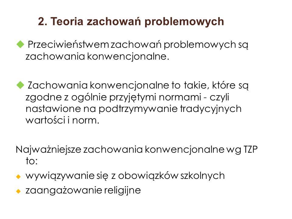 2. Teoria zachowań problemowych  Przeciwieństwem zachowań problemowych są zachowania konwencjonalne.  Zachowania konwencjonalne to takie, które są z