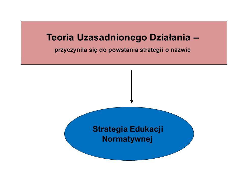 32 Teoria Uzasadnionego Działania – przyczyniła się do powstania strategii o nazwie Strategia Edukacji Normatywnej