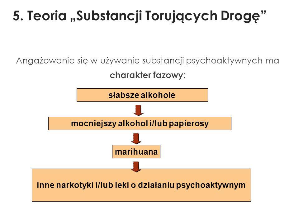 """5. Teoria """"Substancji Torujących Drogę"""" Angażowanie się w używanie substancji psychoaktywnych ma charakter fazowy : słabsze alkohole mocniejszy alkoho"""