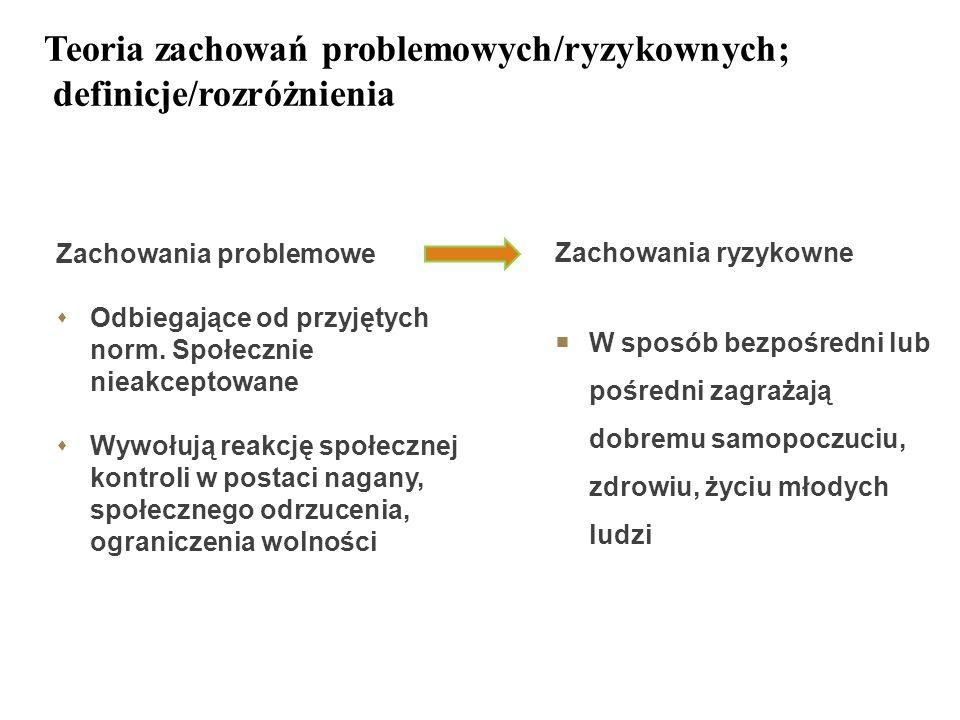Teoria zachowań problemowych/ryzykownych; definicje/rozróżnienia Zachowania problemowe  Odbiegające od przyjętych norm.
