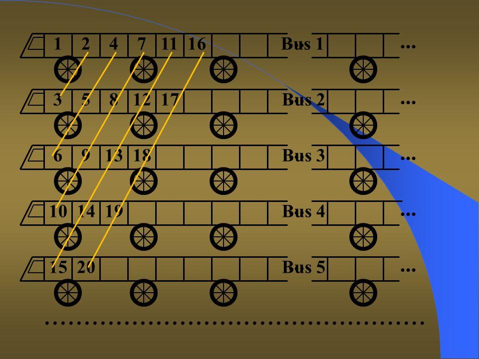 ................................................... 1 2 4 7 11 16 Bus 1... 3 5 8 12 17 Bus 2... 6 9 13 18 Bus 3... 10 14 19 Bus 4... 15 20 Bus 5...