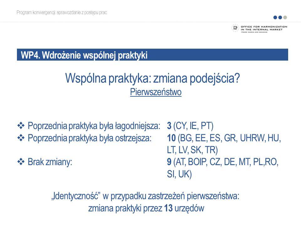 WP4. Wdrożenie wspólnej praktyki Program konwergencji: sprawozdanie z postępu prac Wspólna praktyka: zmiana podejścia? Pierwszeństwo  Poprzednia prak