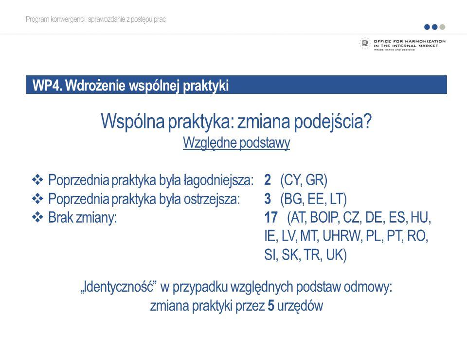 WP4. Wdrożenie wspólnej praktyki Program konwergencji: sprawozdanie z postępu prac Wspólna praktyka: zmiana podejścia? Względne podstawy  Poprzednia