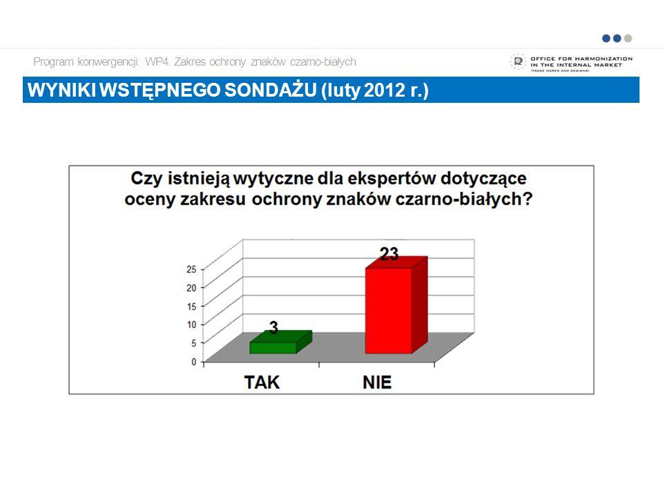 Scope of Protection B&W Marks Survey WYNIKI WSTĘPNEJ ANKIETY (luty 2012 r.) Program konwergencji: WP4.